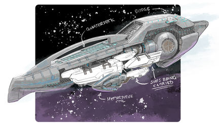 Sailpunk Starships