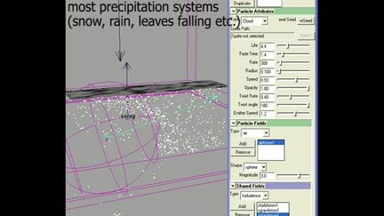 Precipitation maker tool