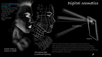 Digital cosmetics