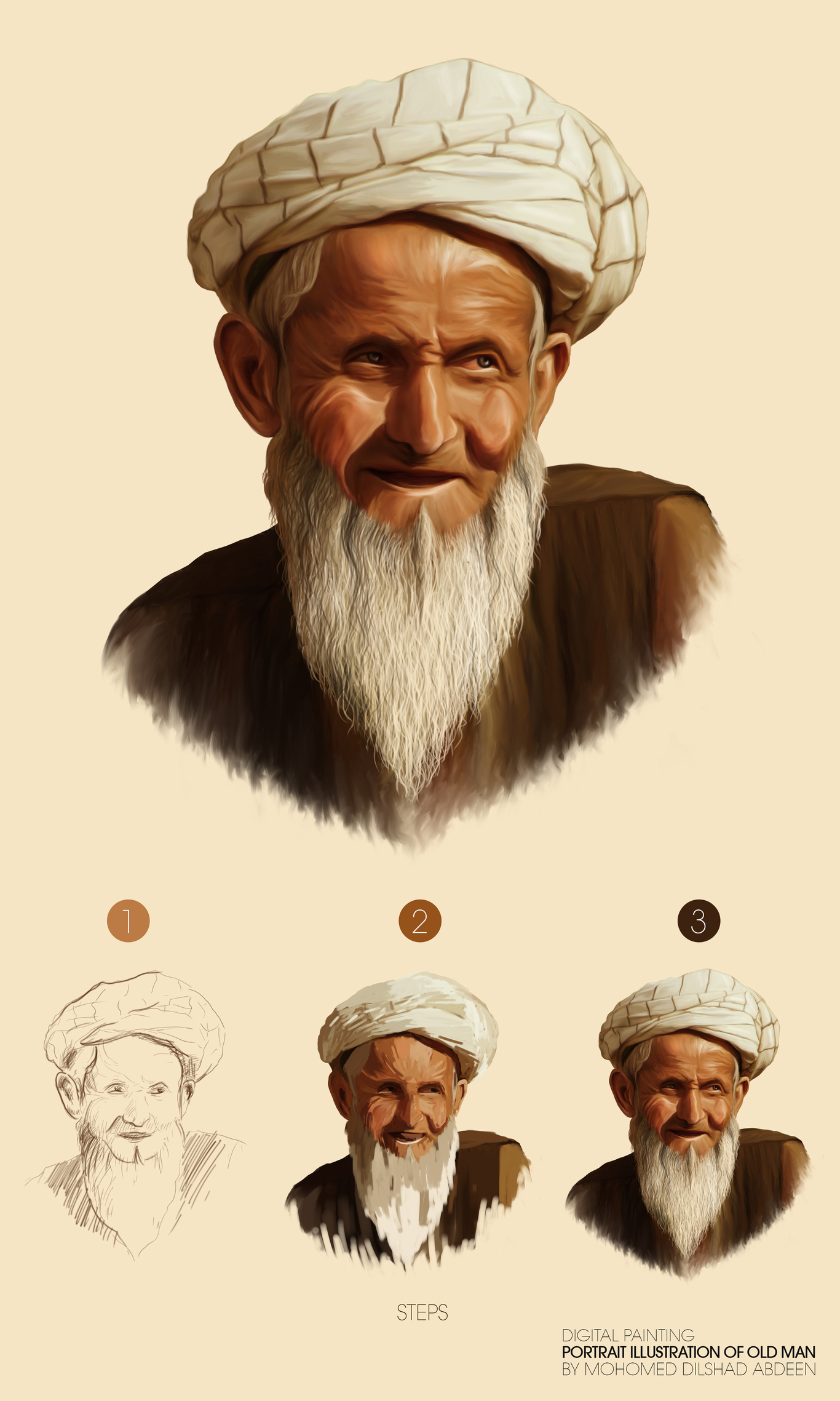 Dilshad portrait illustratio 1 2e90808e wj0n