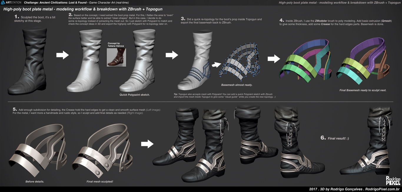 Blacksmith: Real-time by rodgon | Game Art | 3D | CGSociety
